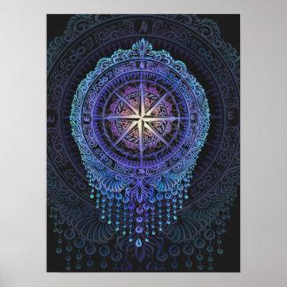 Poster Boussole de votre âme