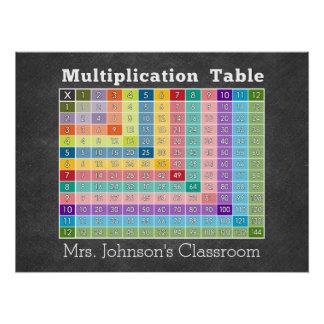 Poster calculatrice d'instant de salle de classe de table