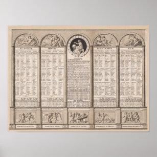 Poster Calendrier républicain, 1794