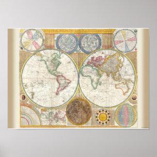 Poster Carte vintage du monde et diagramme d'astronomie