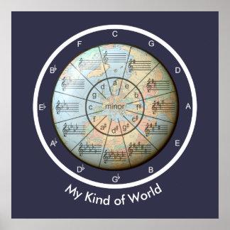 Poster Cercle de monde de cinquièmes de la musique