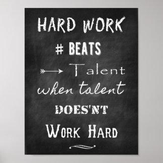 Poster Citation inspirée de craie au sujet de talent et