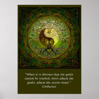 Poster Confucius - quand les buts ne peuvent pas être