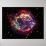 Poster Constellation de Cassiopeia