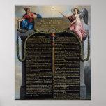 Poster Déclaration des droites de l'homme et du citoyen