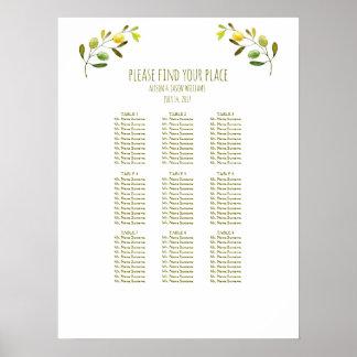 Poster Diagramme d'allocation des places de dîner de