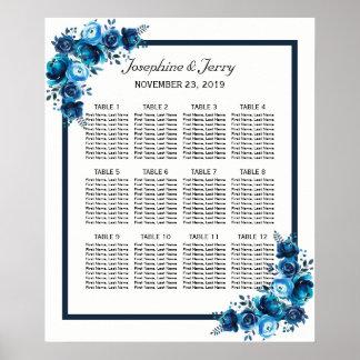 Poster Diagramme floral bleu rustique d'allocation des