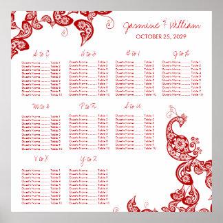 Poster Diagramme floral rouge d'allocation des places de