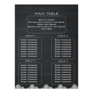 Poster Diagramme rustique d'allocation des places de