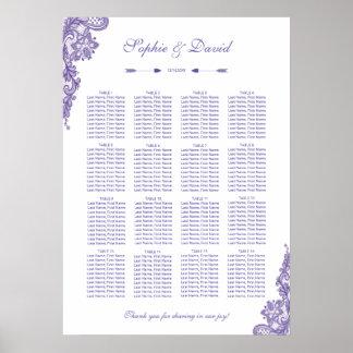 Poster Diagramme ultra-violet moderne d'allocation des