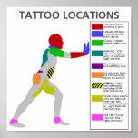 Poster emplacements de tatouage