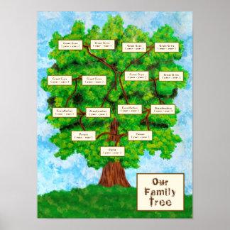 Poster Enfant de l'arbre généalogique un