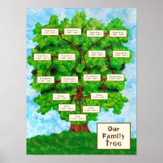 Poster Enfants de l'arbre généalogique trois