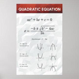 Poster Équation quadratique - affiche de maths