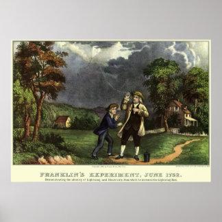Poster Expérience du cerf-volant et de la foudre de