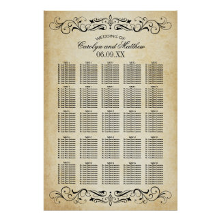Poster Flourish vintage du diagramme | d'allocation des