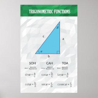 Poster Fonctions trigonométriques - affiche de maths