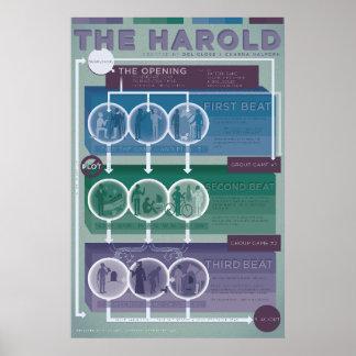 Poster Forme d'Improv : Harold