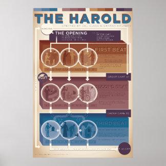 Poster Forme d'Improv : Harold (chaud)
