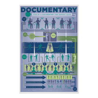 Poster Forme d'Improv : Le documentaire