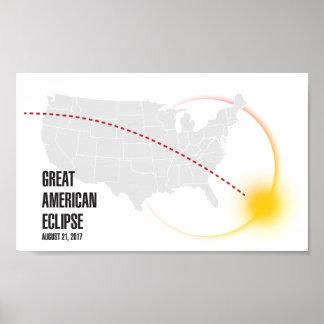 Poster Grande éclipse solaire américaine 2017