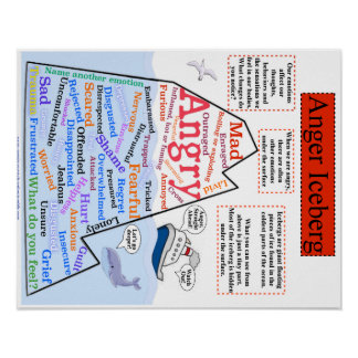 Poster Iceberg 1 de colère