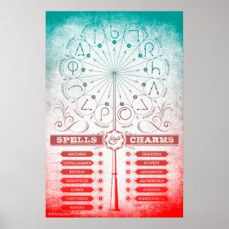 Poster Instruction C de charmes et de charmes du charme  