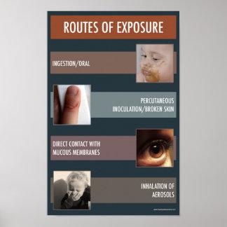 Poster Itinéraire d'affiche informationnelle de sécurité