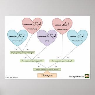 Poster Je t'aime en arabe