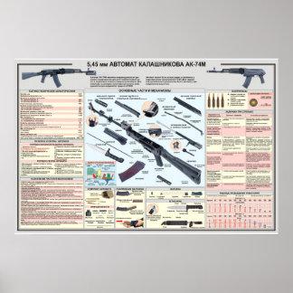 Poster kalachnikov éducative des affiches AK-74
