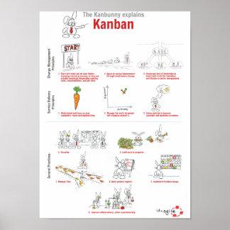 Poster Kanbunny explains Kanban en anglais