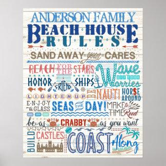 Poster La Chambre de plage ordonne côtier fait sur