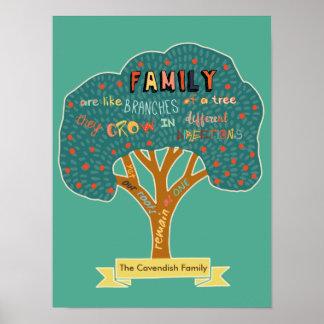 Poster La famille personnalisée sont comme des branches