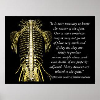 Poster La santé de chiropractie cite Hippocrate