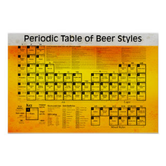 Poster La table périodique de la bière dénomme l'affiche