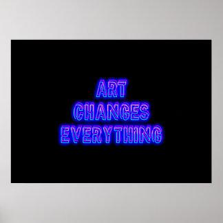 Poster L'art change tout