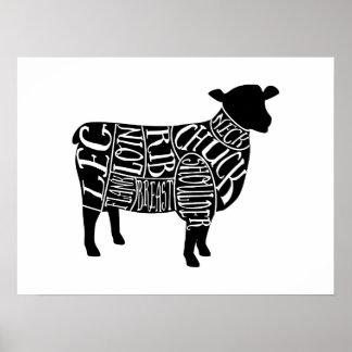 Poster le boucher de moutons d'agneau coupe, grand art de