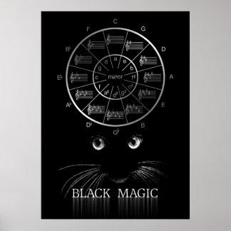 Poster Le cercle des cinquièmes est la magie noire d'un