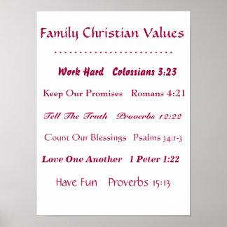 Poster Le chrétien de famille évalue l'affiche de