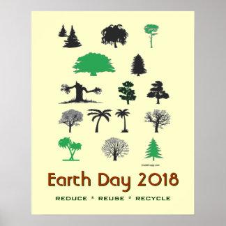 Poster Le jour de la terre 2018 de mod réduisent la