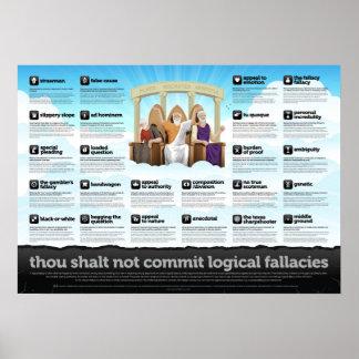 Poster Le mille ne commettra pas des erreurs logiques