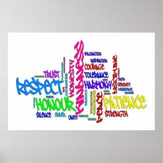Poster Le respect, gentillesse, confiance, vertus