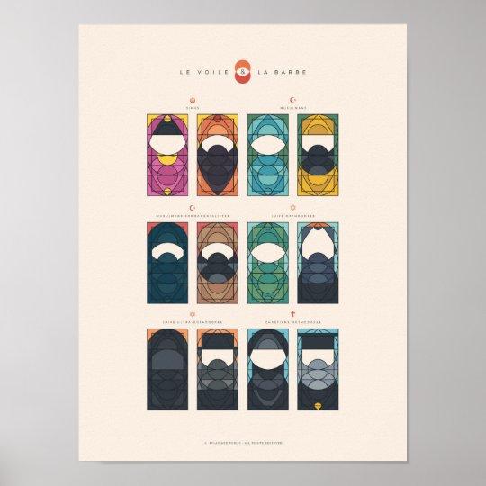 Poster Le Voile et la Barbe