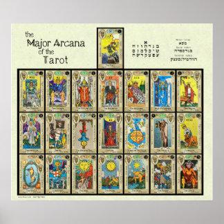 """Poster Les Arcana principaux du tarot [3""""]"""