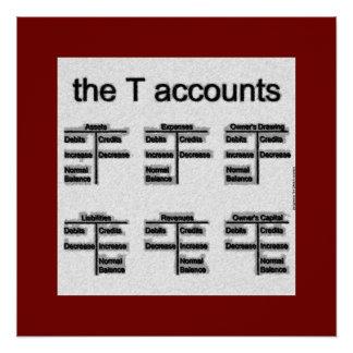 """Poster """"Les comptes de T """""""
