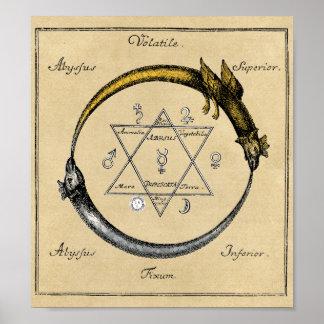 Poster Les dragons Ouroboros de Homer