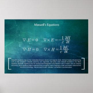 Poster Les équations de Maxwell - affiche de maths