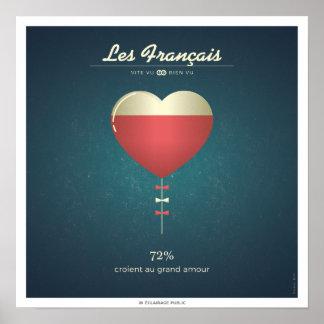 Poster Les Français qui croient au grand amour