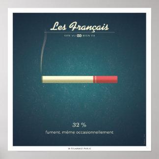 Poster Les Français qui fument
