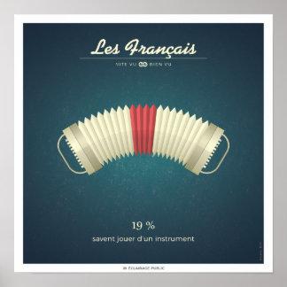 Poster Les Français qui jouent d'un instrument de musique
